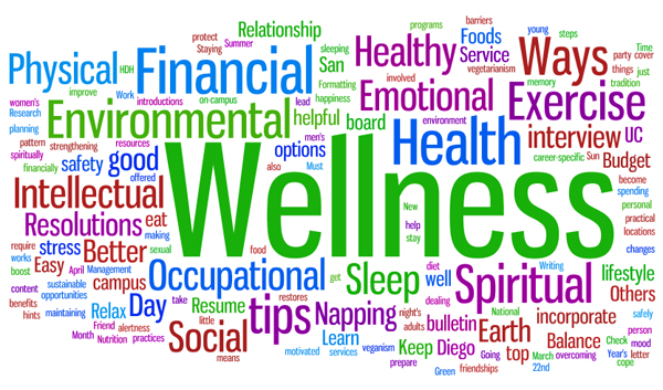 Acwa Asian Corporate Wellness Association Workplace Health Wellness Consulting Thailand